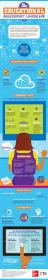 every teacher s guide to assessment edudemic infographic3