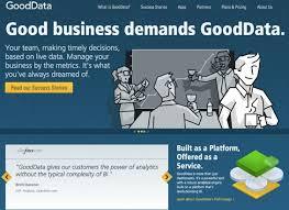 Headway Theme Customizations GoodData  Headway Theme Customization