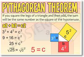 thomas hoskyns leonard blog dancing pythagoras dancing pythagoras