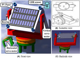 A simple and low‐cost <b>active dual</b>‐axis solar tracker - Hammoumi ...