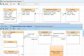 oracle jdeveloper  g release  tutorials   using logical models    class diagram