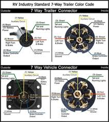 pin small round trailer plug wiring diagram the wiring 4 pin round trailer wiring diagram diagrams