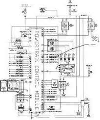 similiar 03 explorer fuse box diagram keywords 1998 ford e350 fuse box diagram together fuse box diagram for
