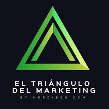 El Triangulo del Marketing