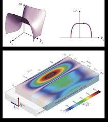 Nonlocal effects in metamaterials