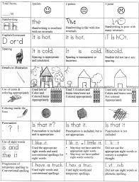 Story Elements Rubrics And Search On Pinterest How To Write A th