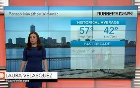 Watch: Boston Marathon Weather Forecast | Runner