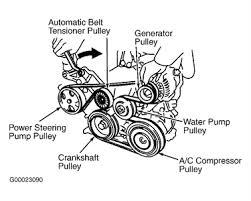 pontiac montana engine diagram pontiac vibe engine diagram pontiac wiring diagrams