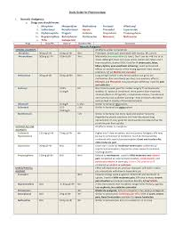 narcotic analgesics a vcom student portal neuralgia school charts