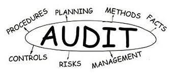 Image result for Auditing