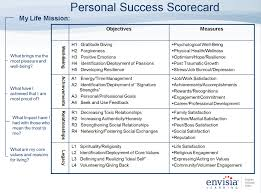 template employee performance scorecard template employee performance scorecard template