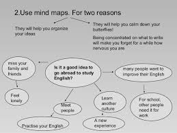writing service   tips on writing afrikaans essays  dissertation    tips essays afrikaans writing on