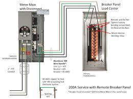circuit breaker box diagram facbooik com House Breaker Box Wiring Diagram fuse box to breaker box facbooik home breaker box wiring diagram