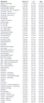 salary finder salary finder 4916
