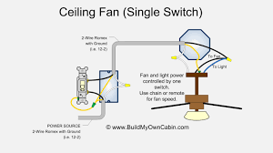 wiring diagram ceiling fan with light   wiring schematics and diagramsceiling fan wiring single switch