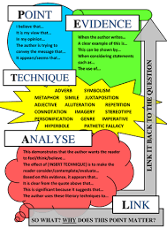 petal literature writing scaffold by rebeccazn   teaching  petal literature writing scaffold by rebeccazn   teaching resources   tes