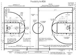 basketball court dimensionsncaa court dimensions