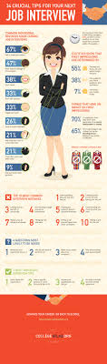 the perfect job interview list job interview infographic