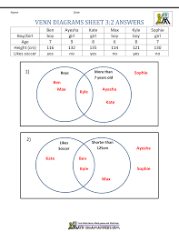 venn diagram worksheets rd gradevenn diagrams sheet