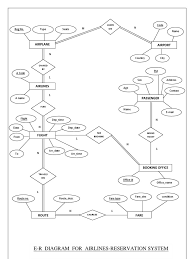 e r diagram of airline reservation system