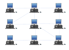 network topologies   fully connected network topology diagram    hybrid network topology