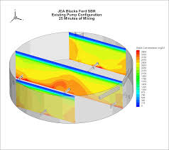cfd modelling and process testing randal w samstag civil and solids profile 2 5 mps 1500s