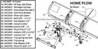 dual acting angle cylinder for power angle home plow by meyer 05817 da angle cylinder home plow by meyer
