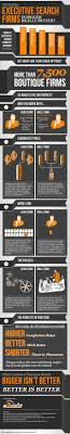 best ideas about executive search job interview how to choose an executive search firm infographic n2growth blog