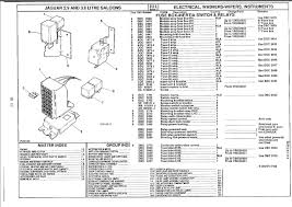 1982 jaguar xj6 wiring diagram 1982 discover your wiring diagram 1996 jaguar xj6 fuse box