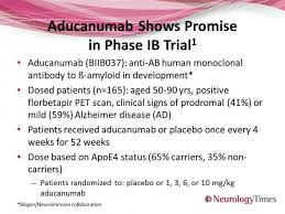Image result for aducanumab