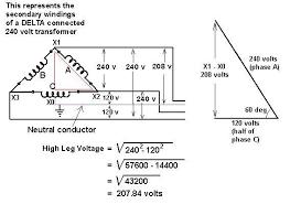transformer wiring diagrams three phase wiring diagram Wiring Diagrams Three Phase Transformers wiring diagram 3 phase auto transformer powers info wiring diagram for three phase transformer
