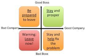 bad supervisor quotes quotesgram
