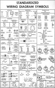 symbols  electrical engineering and engineering on pinterestschematic symbols chart   wiring diargram schematic symbols from april popular electronics