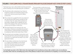 residential wiring bo car wiring diagram download moodswings co 480 Volt Transformer Wiring Diagram wiring residential panelboards car wiring diagram download residential wiring bo residential wire size chart facbooik com wiring residential panelboards 240 480 to 240 volt transformer wiring diagram