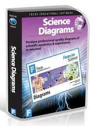 science diagrams by focus educational softwarescience diagrams