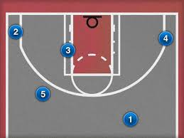 basketball playbook hd free for ios   free download and software    basketball playbook hd free for ios   free   and software reviews   cnet download com