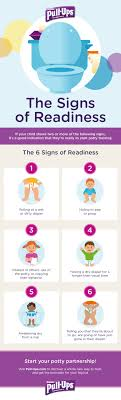 signs of potty training readiness pull ups reg  signs of readiness potty chart