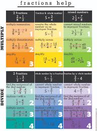 Relentlessly Fun  Deceptively Educational  Homework Help  Multiplying and Dividing Fractions Pinterest