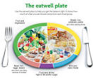 Images & Illustrations of balanced diet