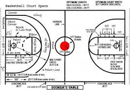 best photos of nba basketball court diagram   basketball court    basketball court free throw line distance