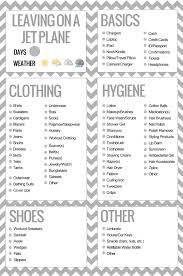 printable packing list lifestyle packing checklist printable packing list