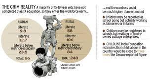 essay child labourchild labour essay pdf in telugu   essay topics child labour in india essay words