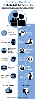 interviewing university career nace infographic dos and donts interview top 50 interview questions