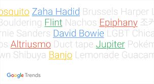 Наиболее популярные поисковые запросы – 2016