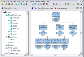 best fault tree analysis software to analyze complex systems  fault tree analysis software