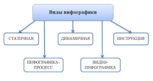 Материалы международного научного форума обучающихся