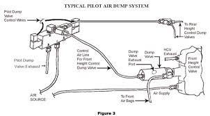 air suspension and hwh explained Air Bag Suspension Wiring Diagram an advantage of using a pilot dump system is that the dump valve isolates the air bag from the height control valve while dumping the air from the air bags Universal Air Suspension Install