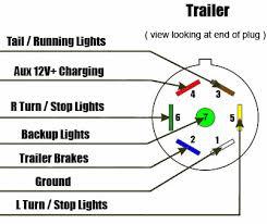 way trailer rv plug diagram aj s truck trailer center 7 way rv style trailer plug diagram trailer side