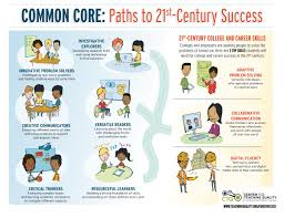 common core paths to st century success ctq ctqcollab common core paths to 21st century success