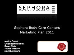 Cosmetic retail business plan template